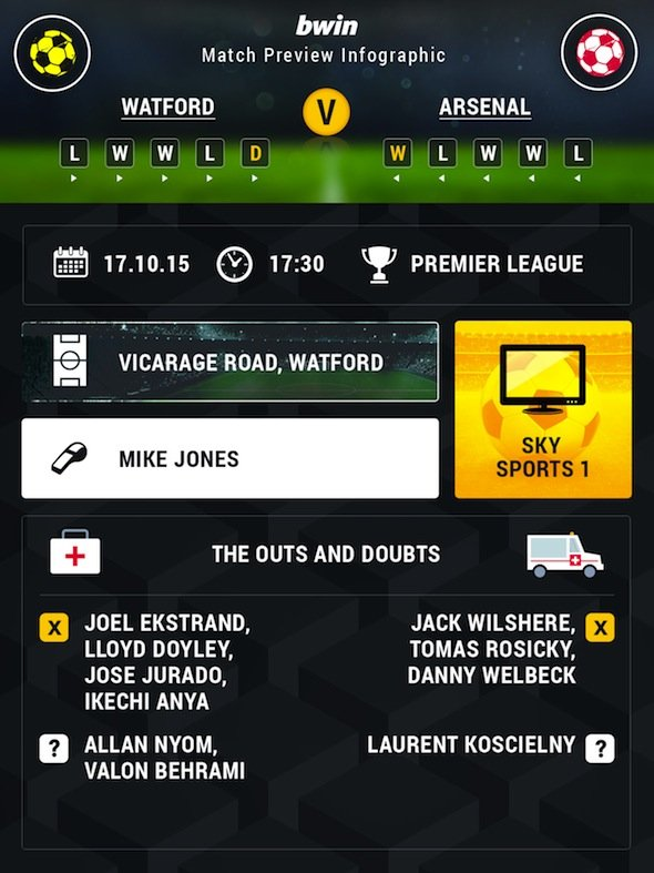 Watford-Arsenal-preview-graphic