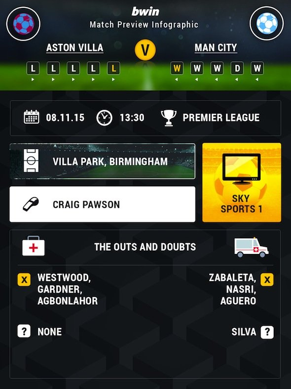 Aston-Villa-Man-City-preview-graphic