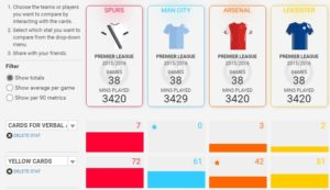 Player Team Football Stats Comparison Tool Squawka.com