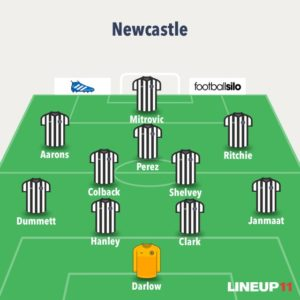 Newcastle v Cheltenham line up