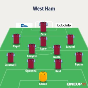 West Ham Starting XI
