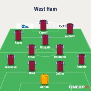 West Ham line-up