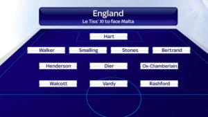 le-tiss-england-team