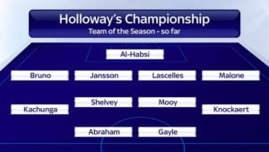 skysports-ian-holloway-team-of-the-season-championship_3826220